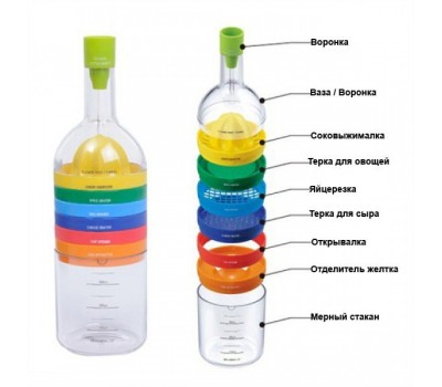 Волшебная бутылка Bin 8 Tools (Бин 8 Тулс)